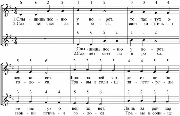ФРАНЦУЗСКАЯ НАРОДНАЯ ПЕСНЯ ПАСТУШЬЯ СКАЧАТЬ БЕСПЛАТНО