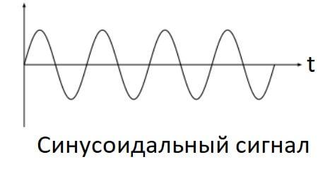 обучение музыке звук в музыке