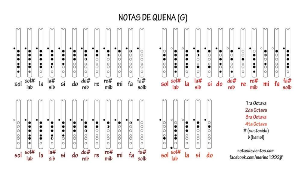 перуанская флейта кена
