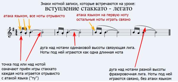 флейта пана лига